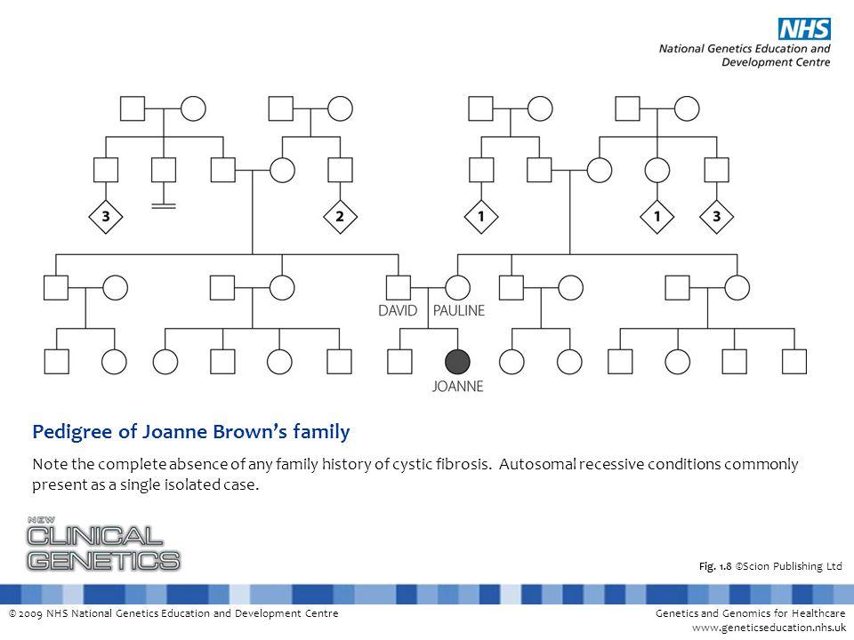 © 2009 NHS National Genetics Education and Development CentreGenetics and Genomics for Healthcare www.geneticseducation.nhs.uk Fig. 1.8 ©Scion Publish