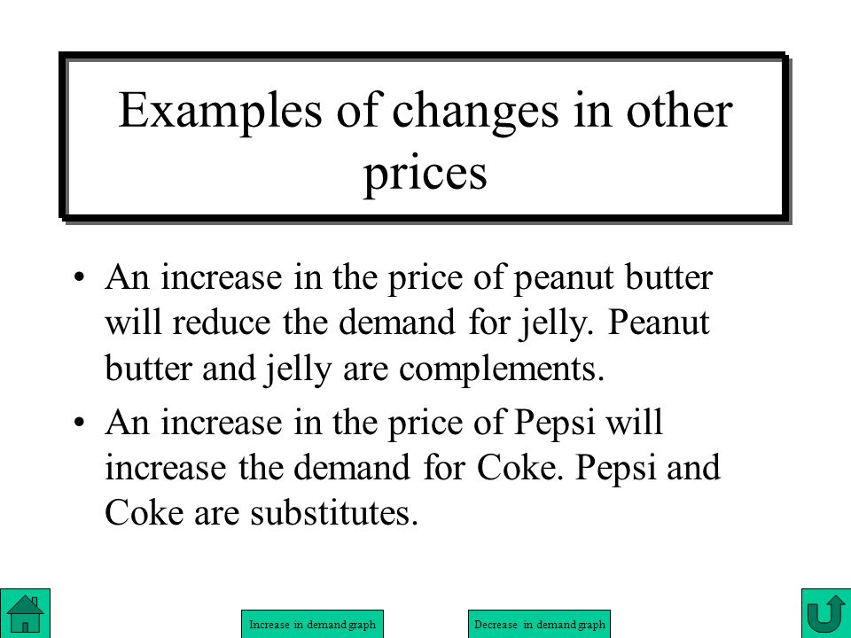 Increase in demand graphDecrease in demand graph Examples of changes in other prices An increase in the price of peanut butter will reduce the demand