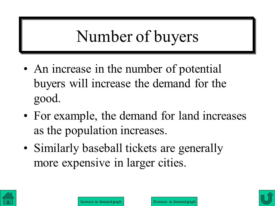 Increase in demand graphDecrease in demand graph Number of buyers An increase in the number of potential buyers will increase the demand for the good.