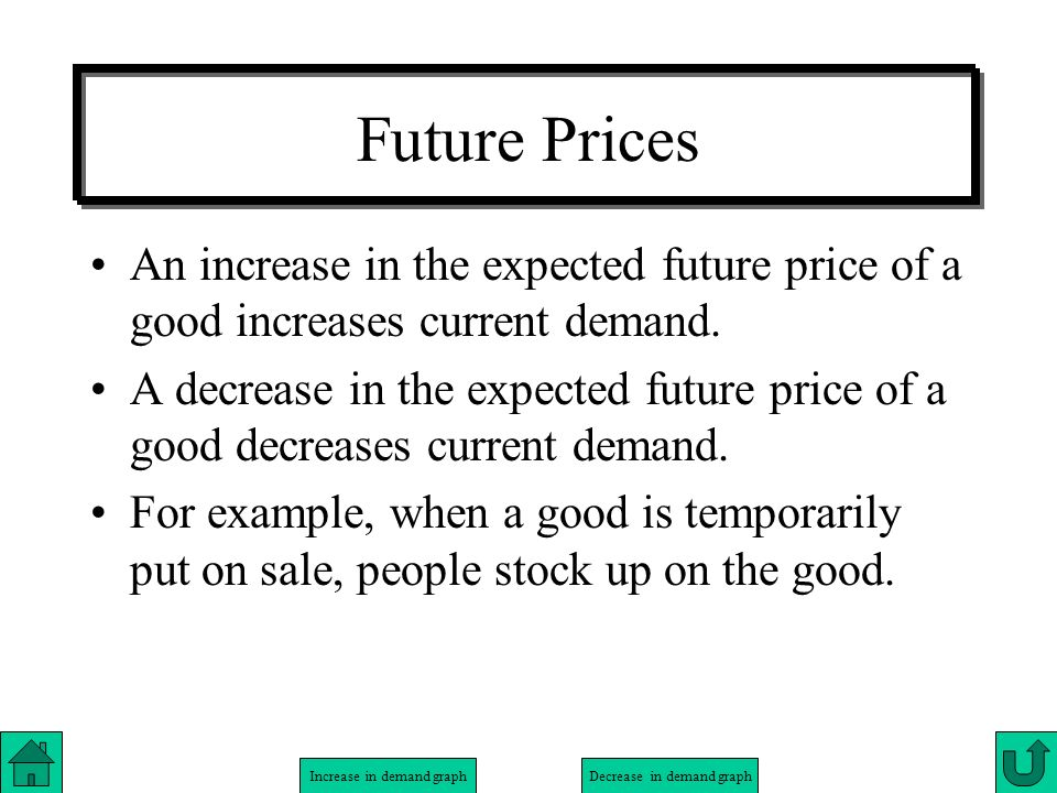 Increase in demand graphDecrease in demand graph Future Prices An increase in the expected future price of a good increases current demand. A decrease