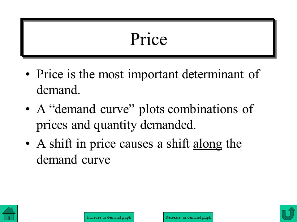 Increase in demand graphDecrease in demand graph Graph of a supply shift An decrease in supply shifts the supply curve to the left.