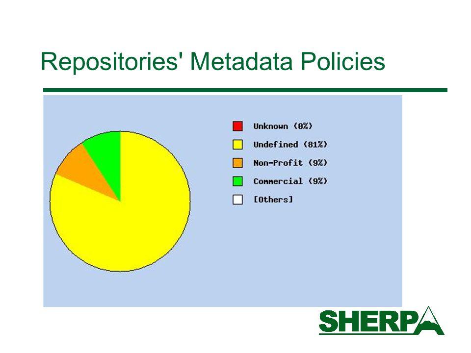 Repositories' Metadata Policies