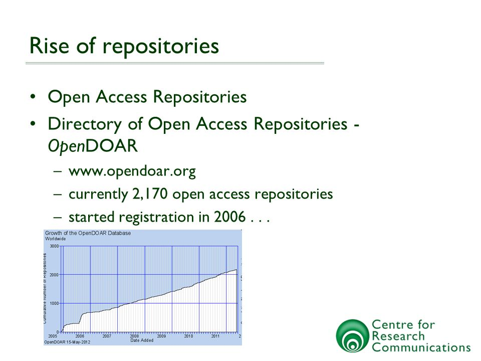 Rise of repositories Open Access Repositories Directory of Open Access Repositories - OpenDOAR –www.opendoar.org –currently 2,170 open access repositories –started registration in 2006...