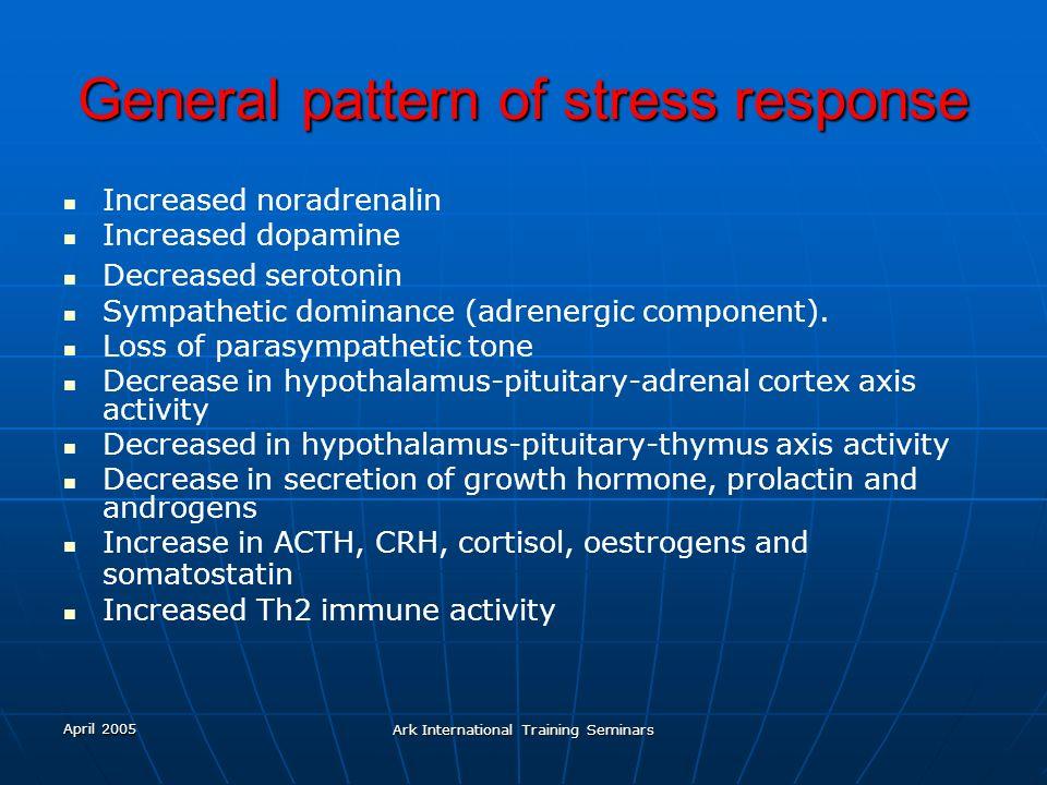 April 2005 Ark International Training Seminars General pattern of stress response Increased noradrenalin Increased dopamine Decreased serotonin Sympat
