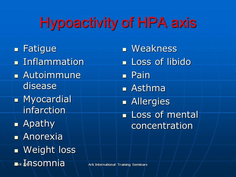 April 2005 Ark International Training Seminars Hypoactivity of HPA axis Fatigue Fatigue Inflammation Inflammation Autoimmune disease Autoimmune diseas