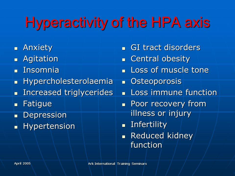 April 2005 Ark International Training Seminars Hyperactivity of the HPA axis Anxiety Anxiety Agitation Agitation Insomnia Insomnia Hypercholesterolaem