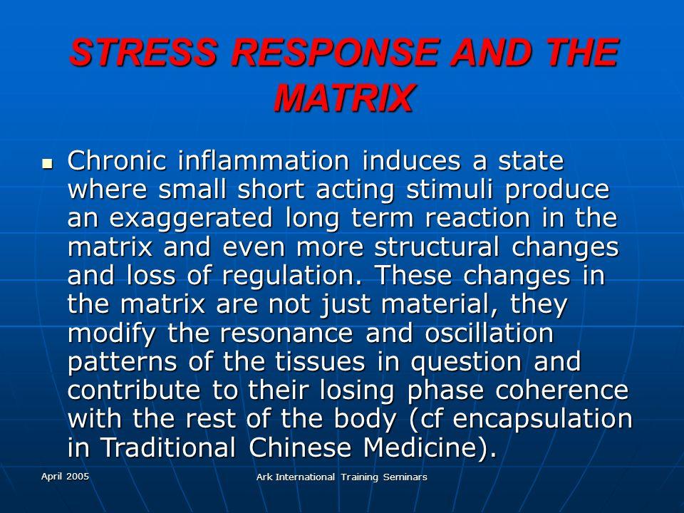 April 2005 Ark International Training Seminars STRESS RESPONSE AND THE MATRIX Chronic inflammation induces a state where small short acting stimuli pr