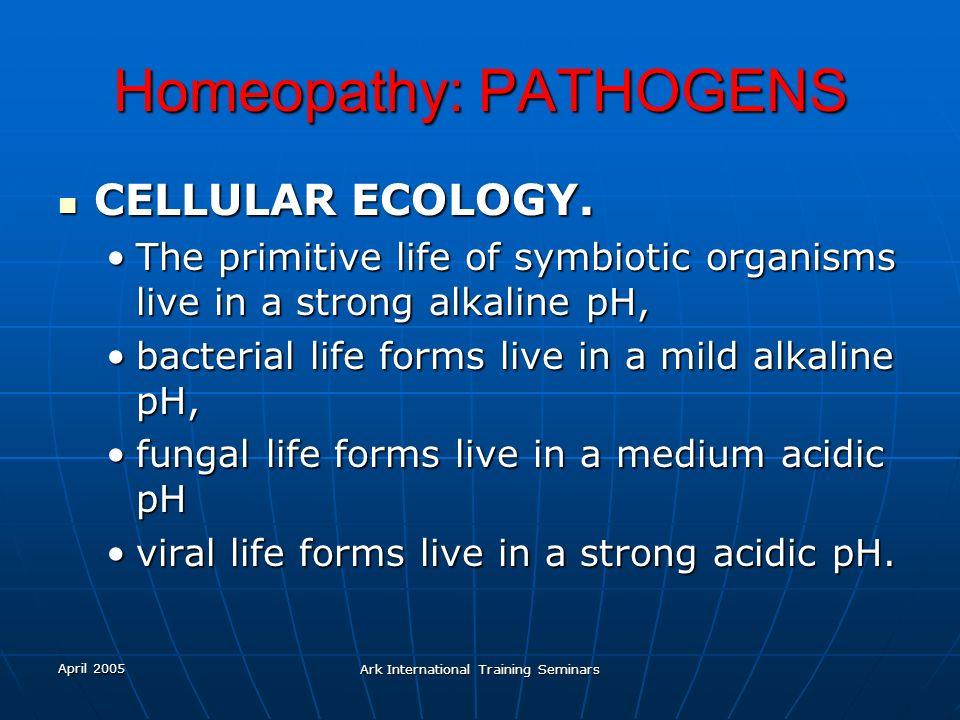 April 2005 Ark International Training Seminars Homeopathy: PATHOGENS CELLULAR ECOLOGY. CELLULAR ECOLOGY. The primitive life of symbiotic organisms liv