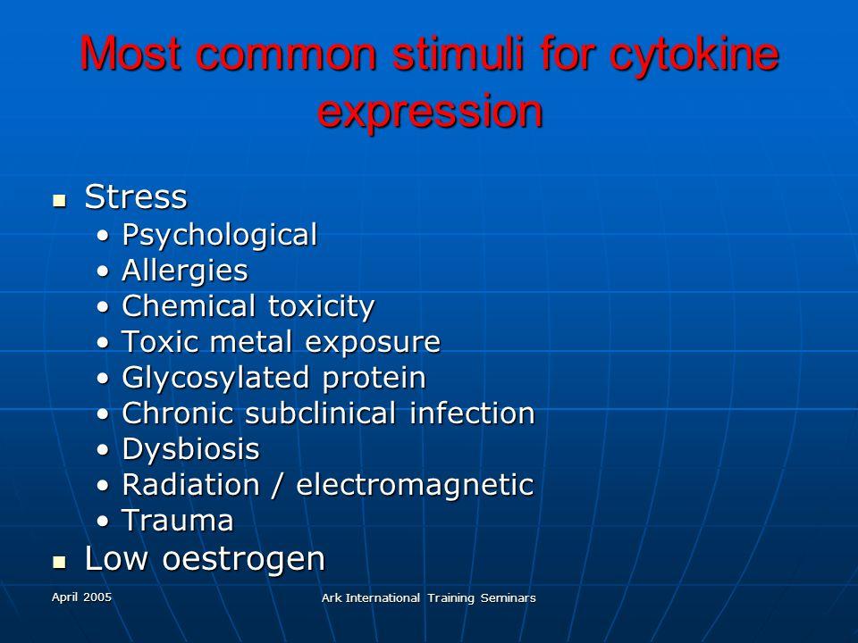 April 2005 Ark International Training Seminars Most common stimuli for cytokine expression Stress Stress PsychologicalPsychological AllergiesAllergies