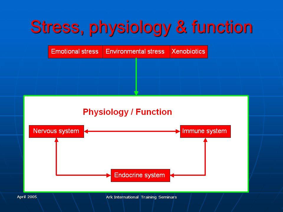 April 2005 Ark International Training Seminars Stress, physiology & function