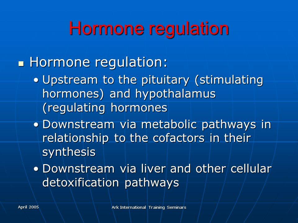 April 2005 Ark International Training Seminars Hormone regulation Hormone regulation: Hormone regulation: Upstream to the pituitary (stimulating hormo