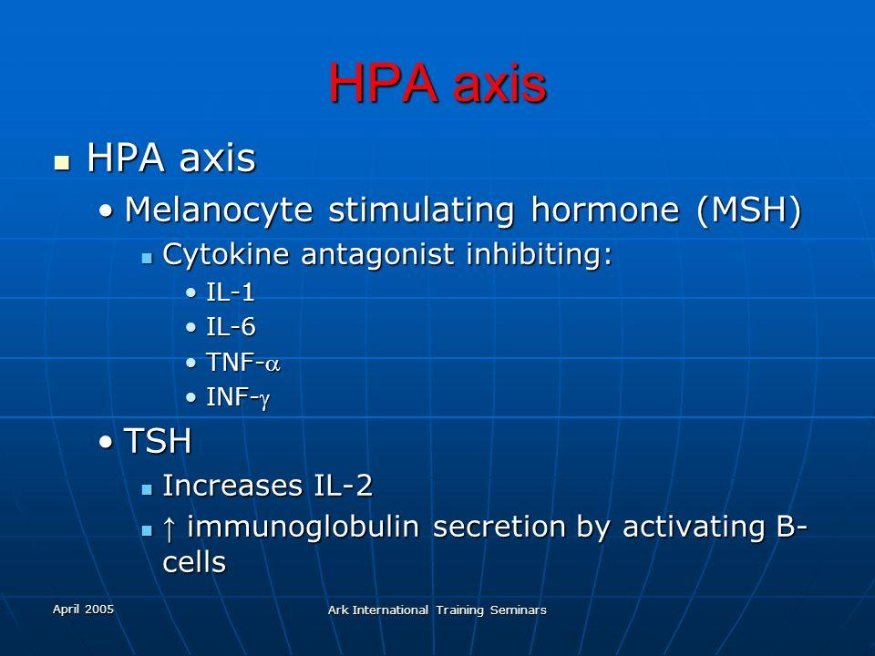 April 2005 Ark International Training Seminars HPA axis HPA axis HPA axis Melanocyte stimulating hormone (MSH)Melanocyte stimulating hormone (MSH) Cyt