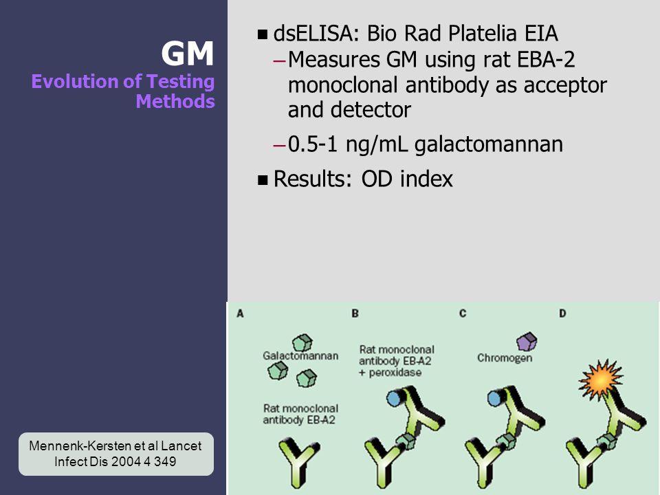 GM Evolution of Testing Methods n dsELISA: Bio Rad Platelia EIA – Measures GM using rat EBA-2 monoclonal antibody as acceptor and detector – 0.5-1 ng/