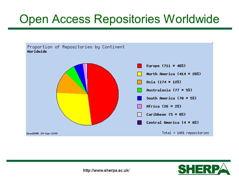 http://www.sherpa.ac.uk/ Open Access Repositories Worldwide