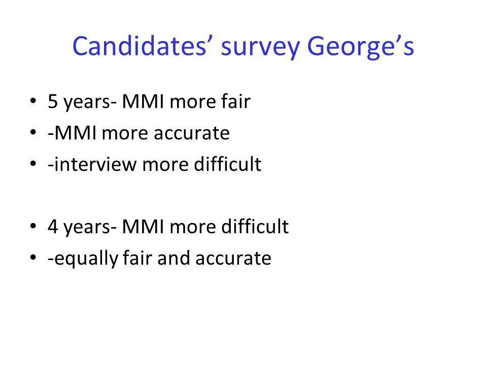 Candidates survey Georges 5 years- MMI more fair -MMI more accurate -interview more difficult 4 years- MMI more difficult -equally fair and accurate