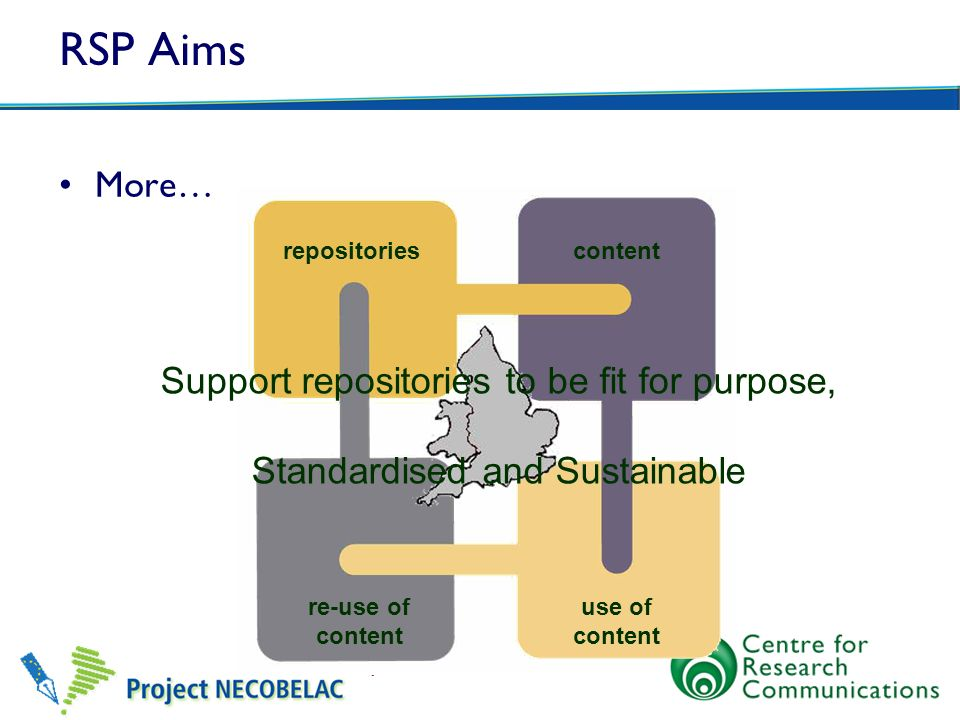 Integration Working towards a culture among researchers which leads them to view the repository as a natural tool for disseminating their research and for raising their profile, which will in turn increase the volume of actual outputs placed in the repository Ensuring that the repository is seen by both researchers and senior managers as part of the institutional research infrastructure rather than a separate information or data silo and is properly resourced to fulfil that role