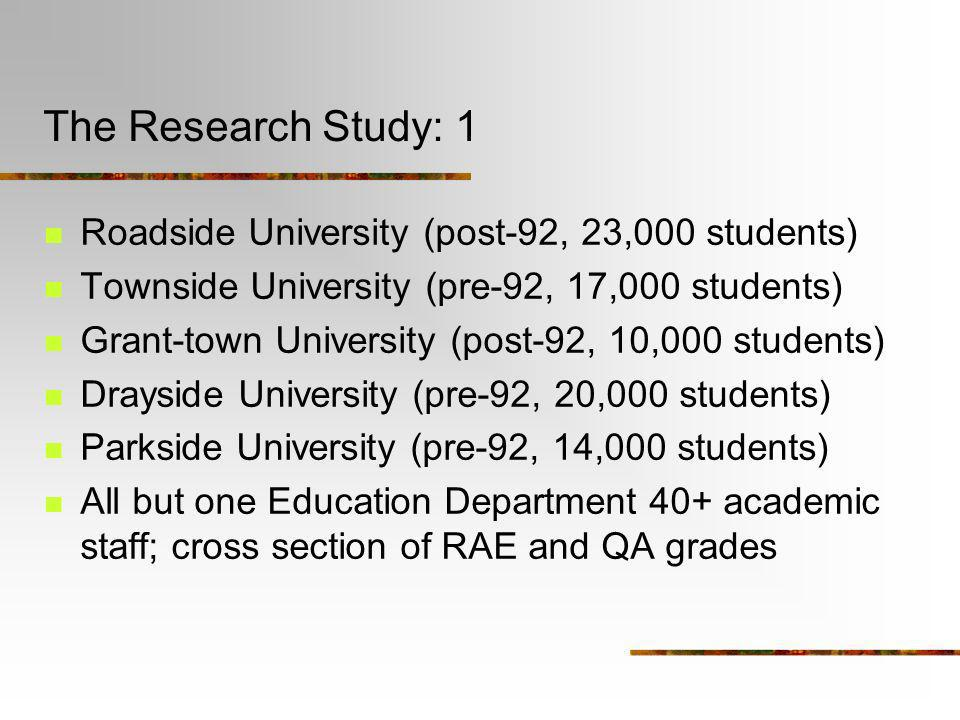 The Research Study: 1 Roadside University (post-92, 23,000 students) Townside University (pre-92, 17,000 students) Grant-town University (post-92, 10,