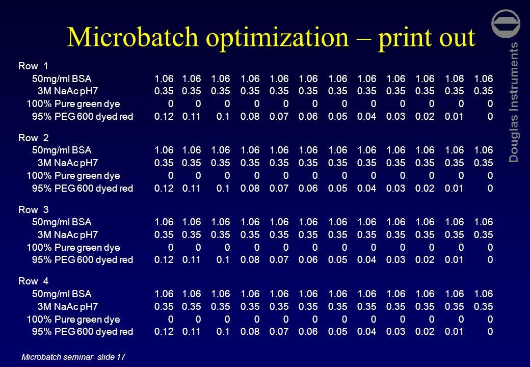 Douglas Instruments Microbatch seminar- slide 17 Microbatch optimization – print out Row1 50mg/ml BSA1.06 3M NaAc pH70.35 100% Pure green dye000000000