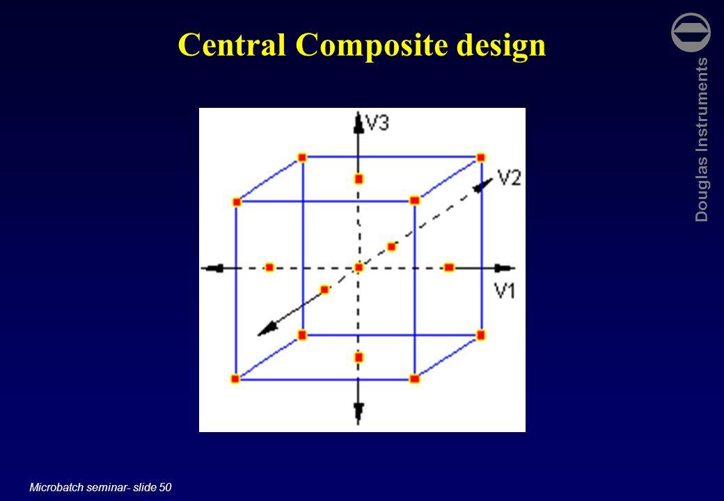Douglas Instruments Microbatch seminar- slide 50 Central Composite design