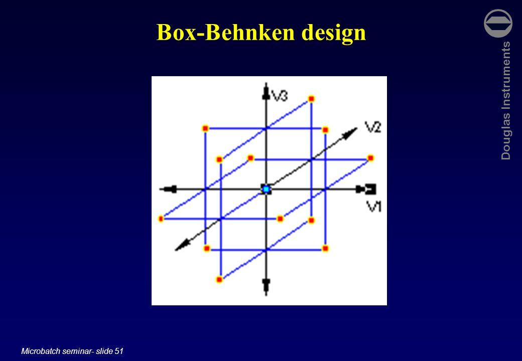 Douglas Instruments Microbatch seminar- slide 51 Box-Behnken design
