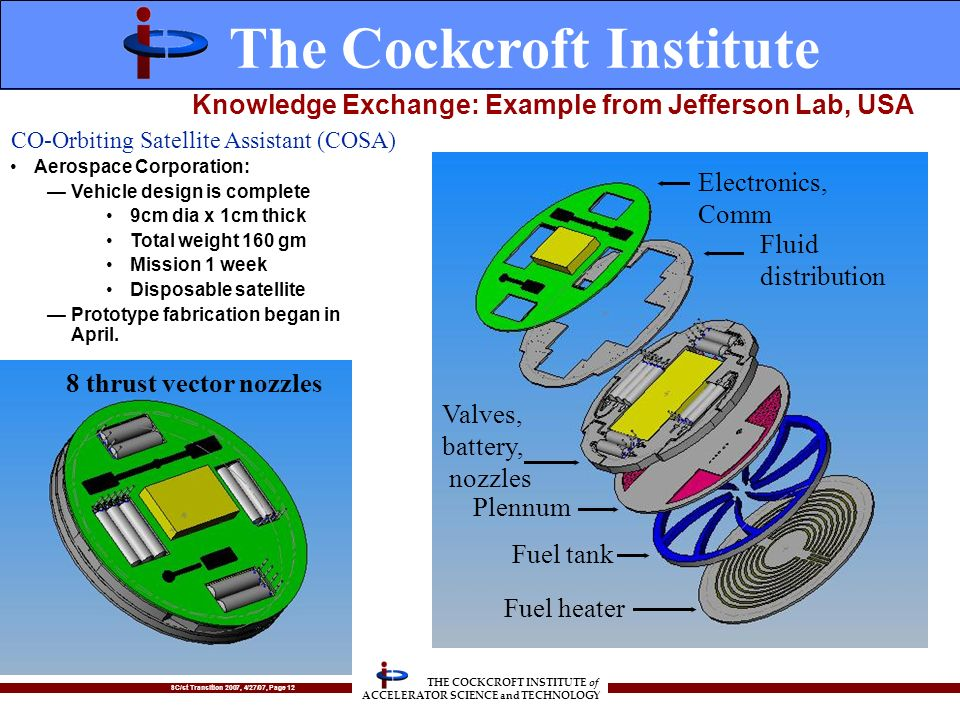 SC/st Transition 2007, 4/27/07, Page 12 THE COCKCROFT INSTITUTE of ACCELERATOR SCIENCE and TECHNOLOGY Knowledge Exchange: Example from Jefferson Lab, USA Aerospace Corporation: Vehicle design is complete 9cm dia x 1cm thick Total weight 160 gm Mission 1 week Disposable satellite Prototype fabrication began in April.