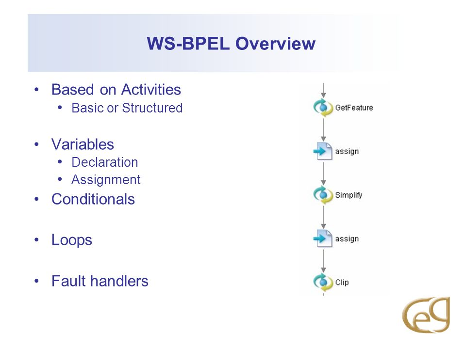 WS-BPEL Overview Based on Activities Basic or Structured Variables Declaration Assignment Conditionals Loops Fault handlers