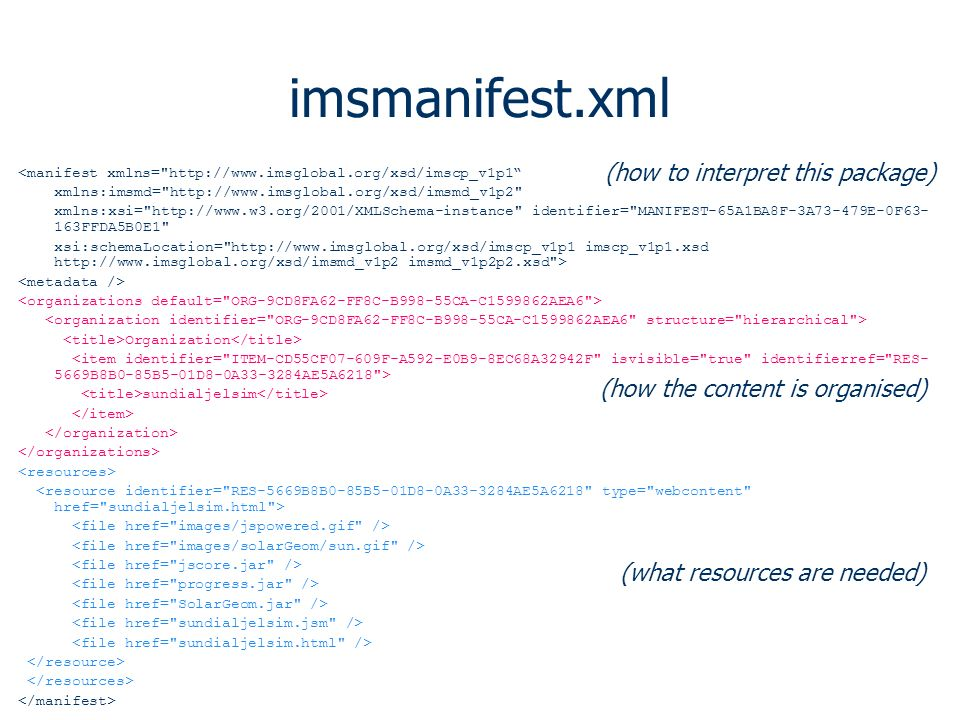 <manifest xmlns= http://www.imsglobal.org/xsd/imscp_v1p1 xmlns:imsmd= http://www.imsglobal.org/xsd/imsmd_v1p2 xmlns:xsi= http://www.w3.org/2001/XMLSchema-instance identifier= MANIFEST-65A1BA8F-3A73-479E-0F63- 163FFDA5B0E1 xsi:schemaLocation= http://www.imsglobal.org/xsd/imscp_v1p1 imscp_v1p1.xsd http://www.imsglobal.org/xsd/imsmd_v1p2 imsmd_v1p2p2.xsd > Organization sundialjelsim imsmanifest.xml (how to interpret this package) (how the content is organised) (what resources are needed)