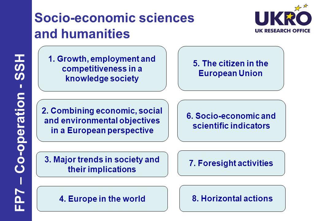 Socio-economic sciences and humanities 6. Socio-economic and scientific indicators 5. The citizen in the European Union 7. Foresight activities 4. Eur
