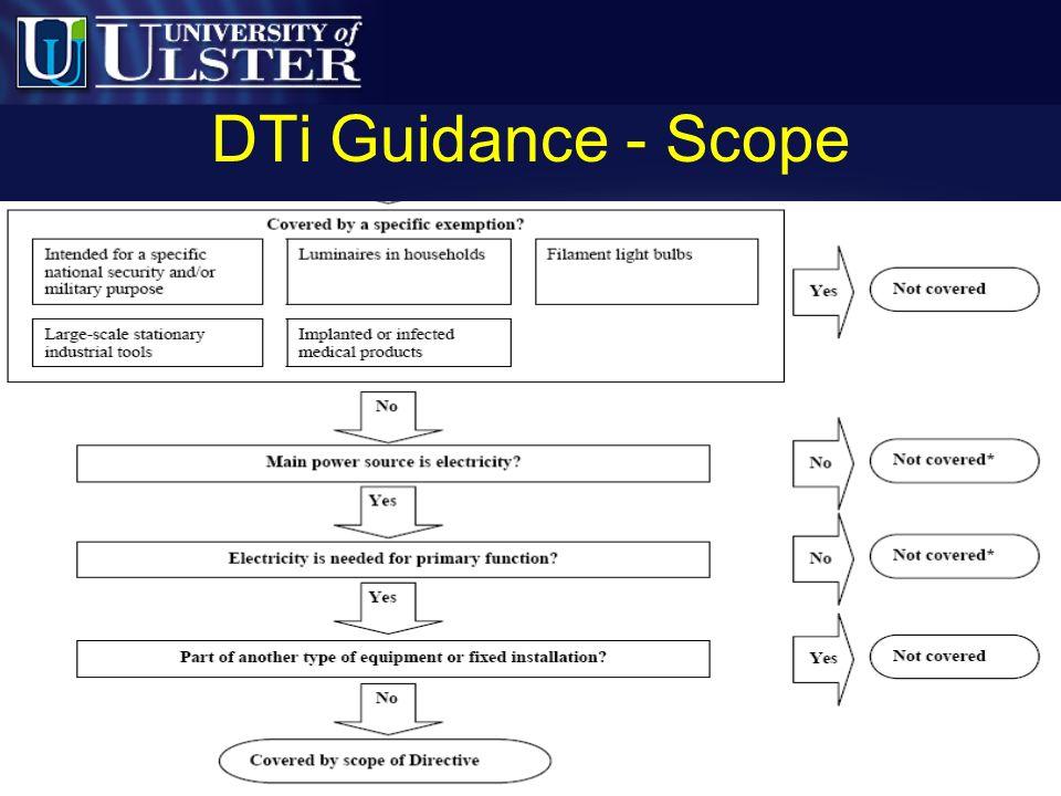 11 DTi Guidance - Scope