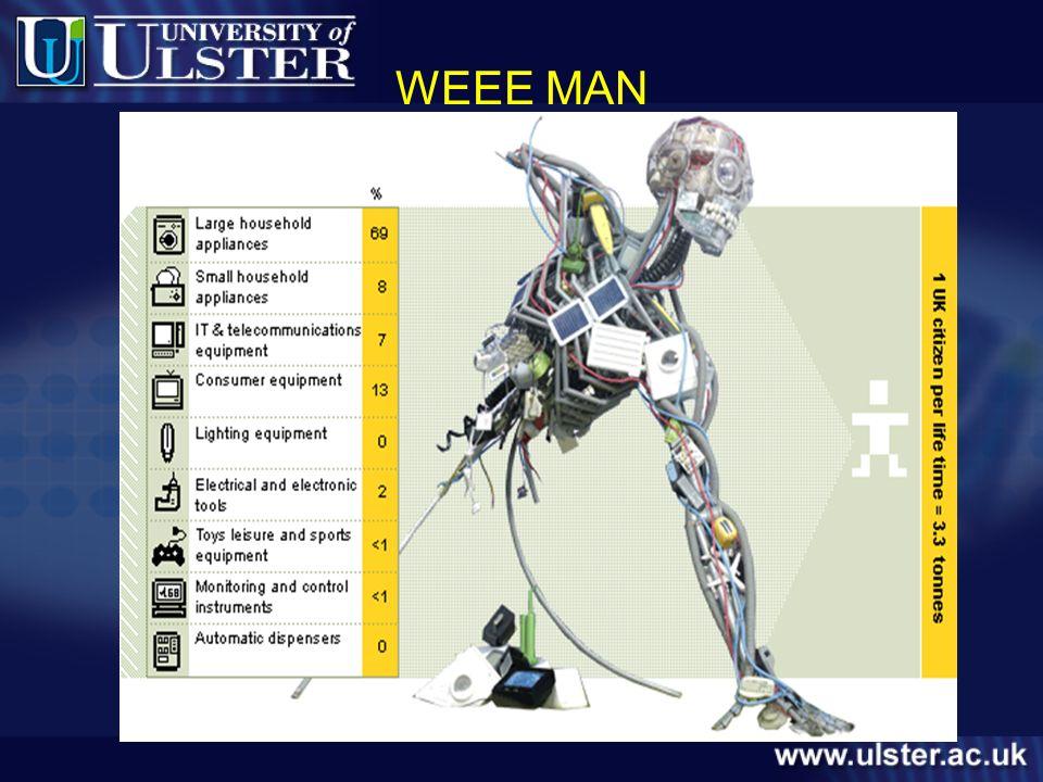 3 WEEE MAN