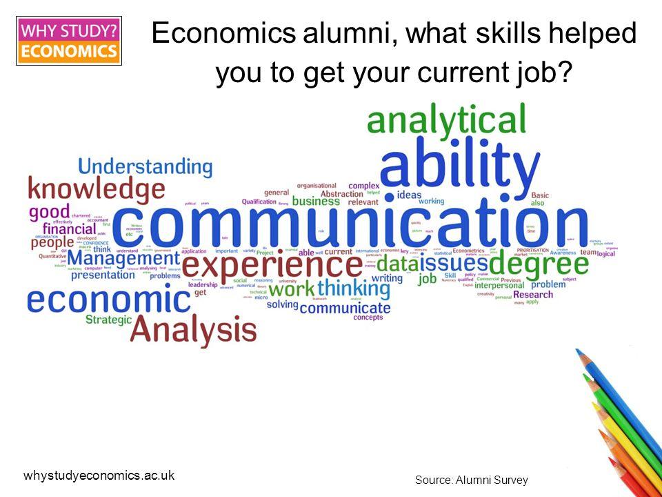 whystudyeconomics.ac.uk Economics alumni, what skills helped you to get your current job? Source: Alumni Survey
