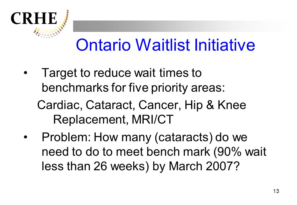 CRHE 13 Ontario Waitlist Initiative Target to reduce wait times to benchmarks for five priority areas: Cardiac, Cataract, Cancer, Hip & Knee Replaceme