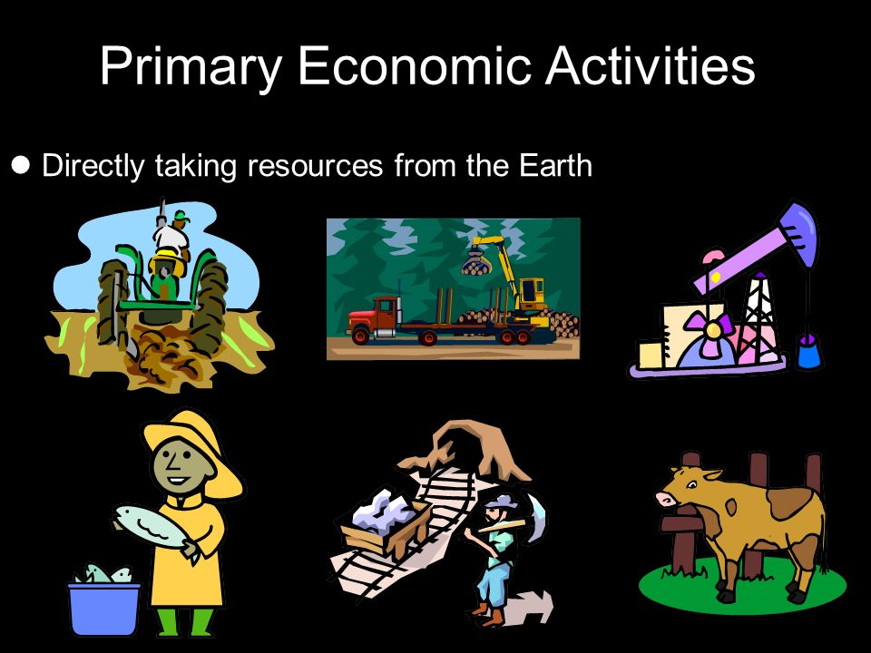Primary Economic Activities Directly taking resources from the Earth
