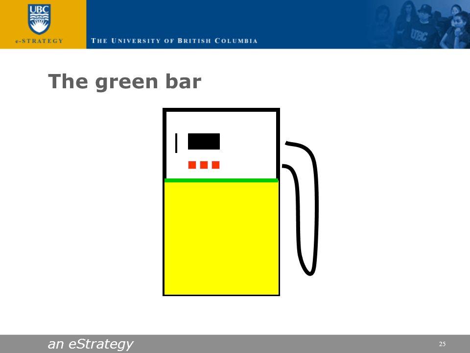 an eStrategy 25 The green bar