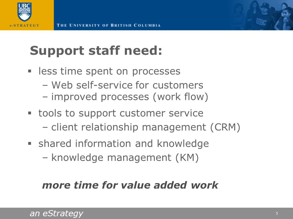 an eStrategy 5 Support staff need: less time spent on processes –Web self-service for customers –improved processes (work flow) tools to support custo