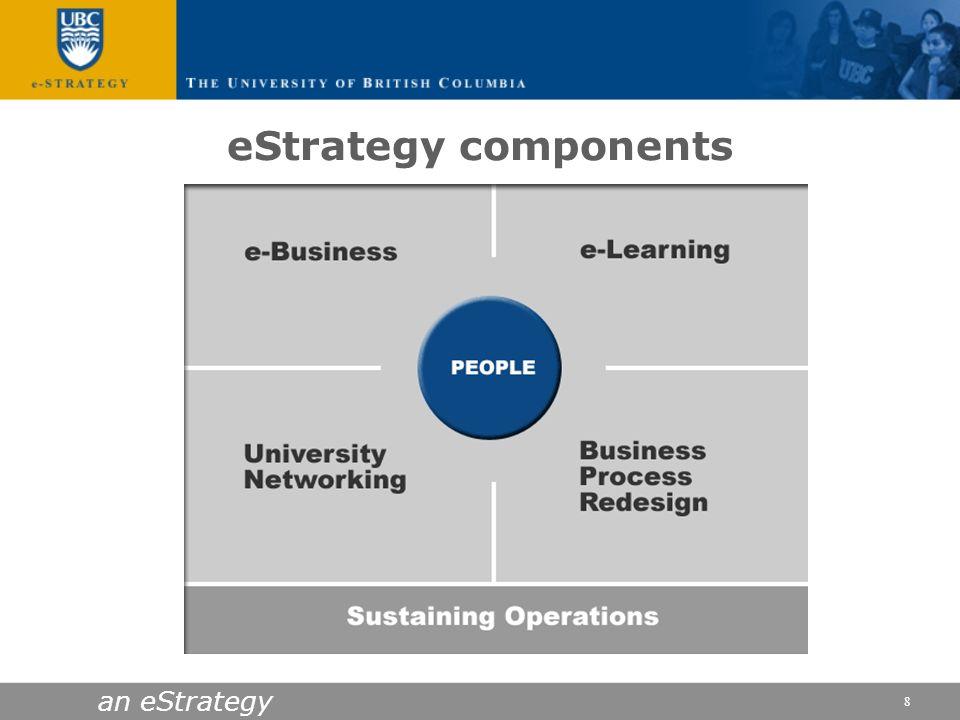 an eStrategy 8 eStrategy components