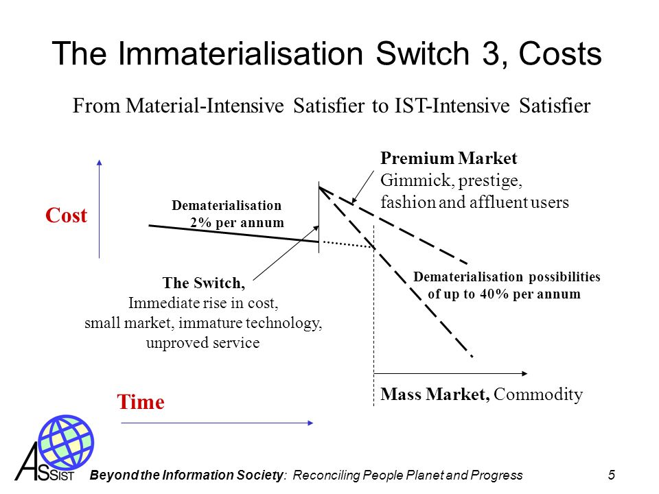 Beyond the Information Society: Reconciling People Planet and Progress 5 The Immaterialisation Switch 3, Costs From Material-Intensive Satisfier to IS