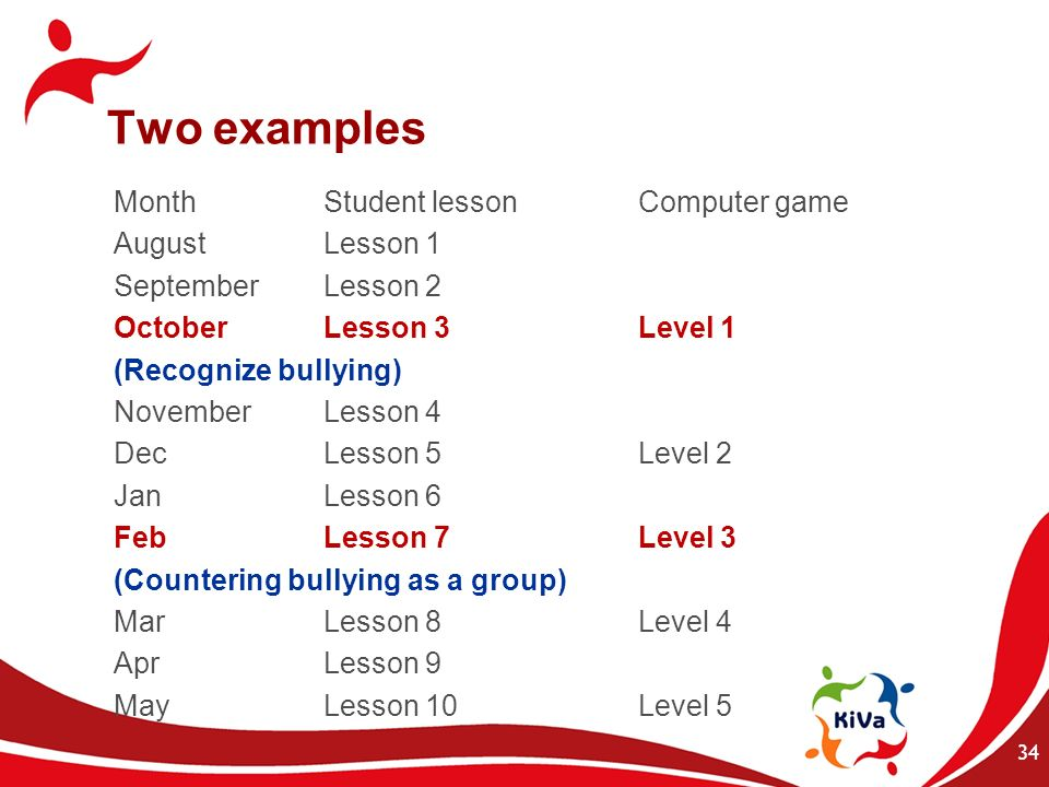 Two examples 34 MonthStudent lessonComputer game AugustLesson 1 SeptemberLesson 2 OctoberLesson 3Level 1 (Recognize bullying) NovemberLesson 4 DecLess