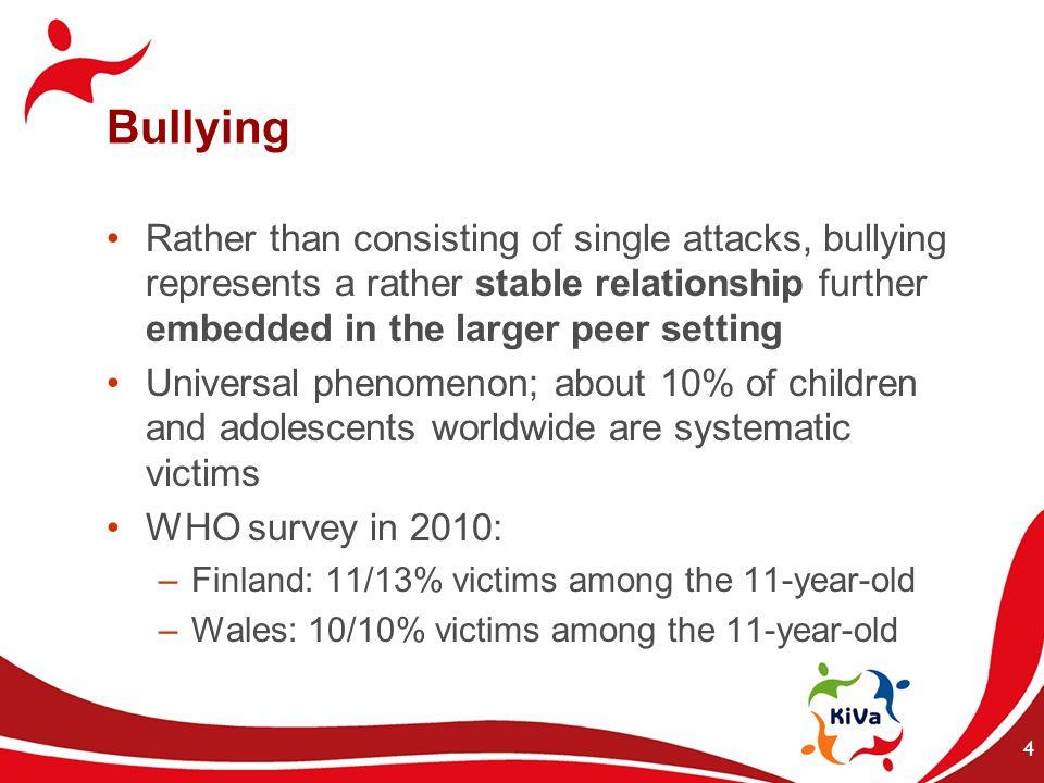 5 Finland: Being bullied, % Spring 2009, N > 150 000