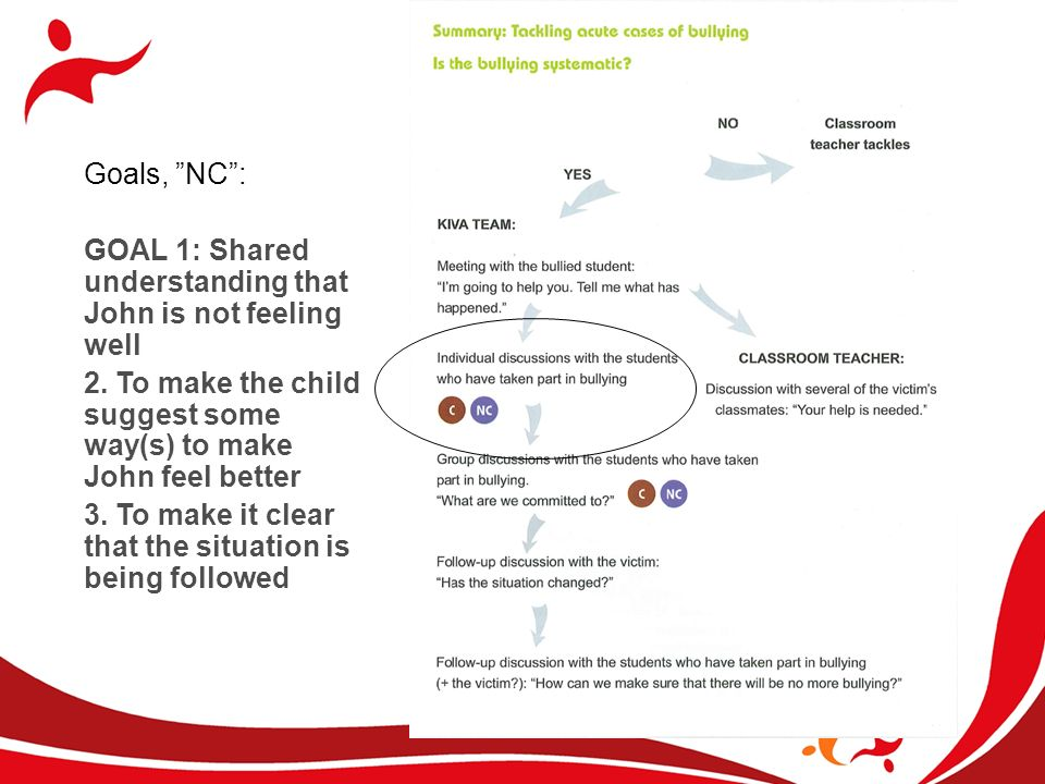 Goals, NC: GOAL 1: Shared understanding that John is not feeling well 2. To make the child suggest some way(s) to make John feel better 3. To make it