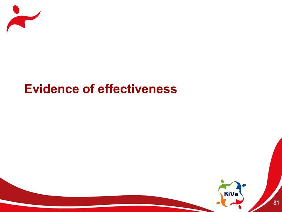 Evidence of effectiveness 81