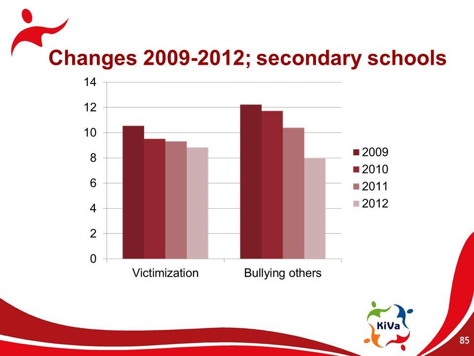 Changes 2009-2012; secondary schools 85