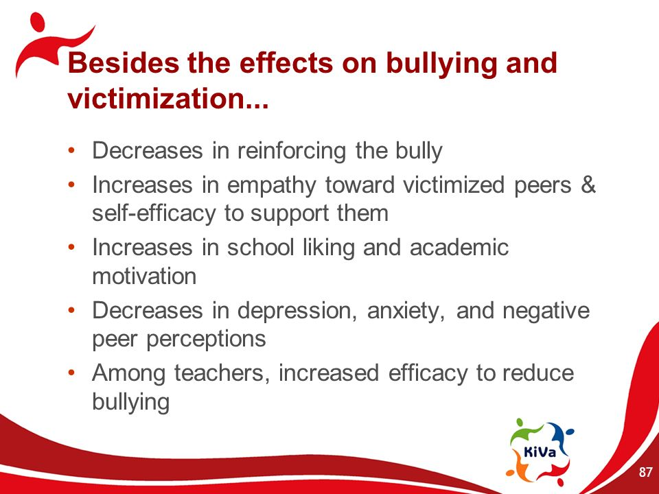 Besides the effects on bullying and victimization... Decreases in reinforcing the bully Increases in empathy toward victimized peers & self-efficacy t