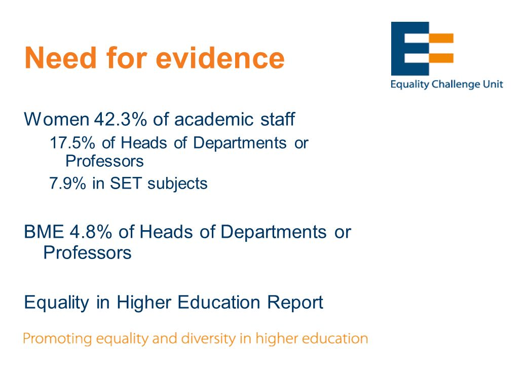 Need for evidence Women 42.3% of academic staff 17.5% of Heads of Departments or Professors 7.9% in SET subjects BME 4.8% of Heads of Departments or Professors Equality in Higher Education Report