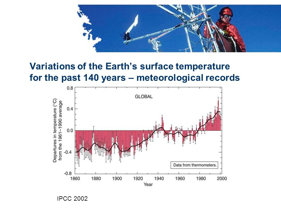 Variations of the Earths surface temperature for the past 140 years – meteorological records IPCC 2002