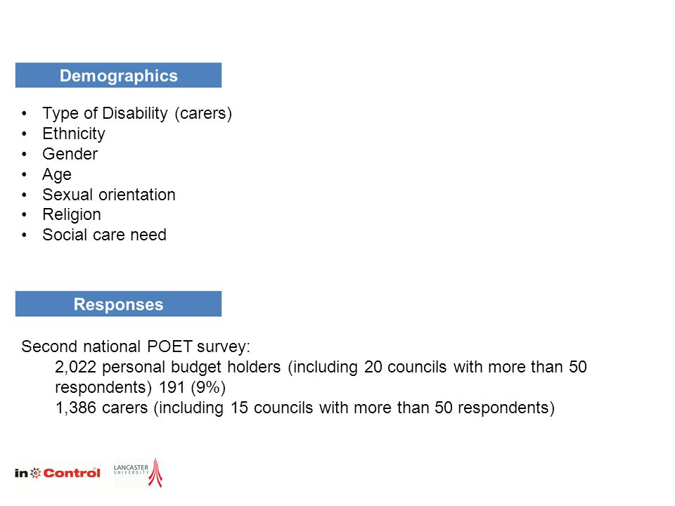 Type of Disability (carers) Ethnicity Gender Age Sexual orientation Religion Social care need Second national POET survey: 2,022 personal budget holde