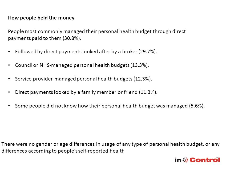 How people held the money People most commonly managed their personal health budget through direct payments paid to them (30.8%), Followed by direct p