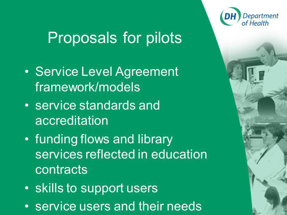 Proposals for pilots Service Level Agreement framework/models service standards and accreditation funding flows and library services reflected in education contracts skills to support users service users and their needs