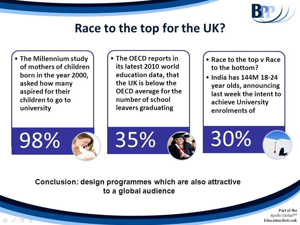 Race to the top for the UK? Conclusion: design programmes which are also attractive to a global audience