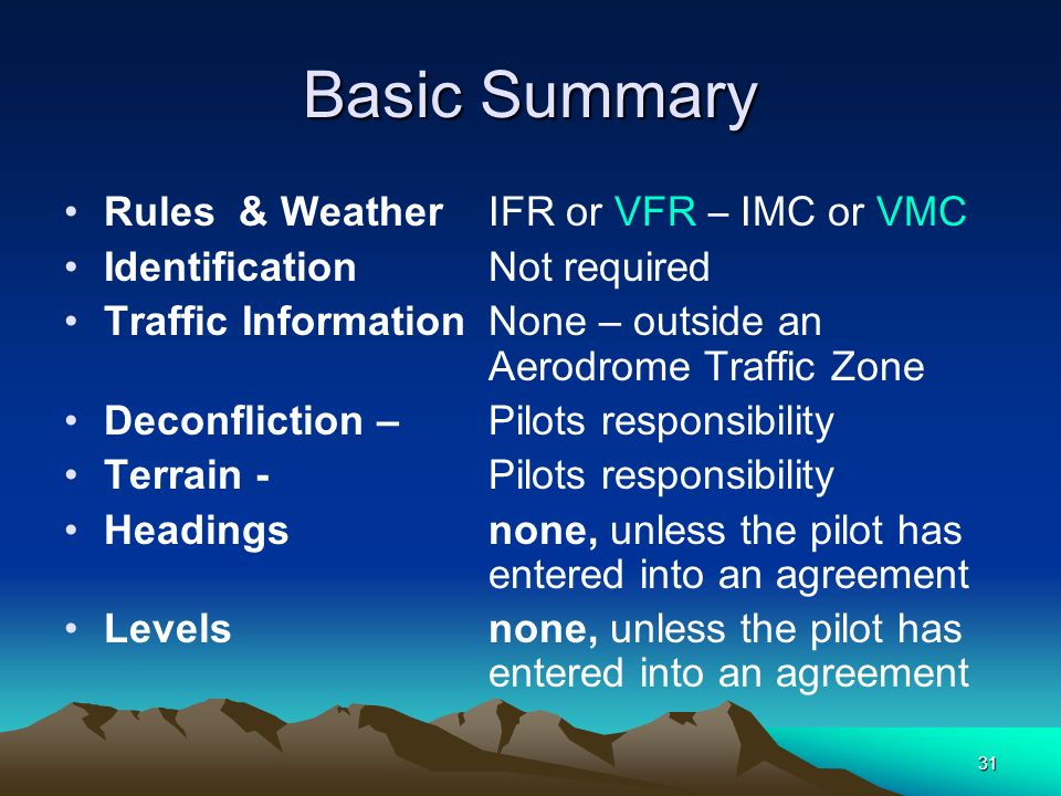 31 Basic Summary Rules & Weather IFR or VFR – IMC or VMC IdentificationNot required Traffic InformationNone – outside an Aerodrome Traffic Zone Deconf